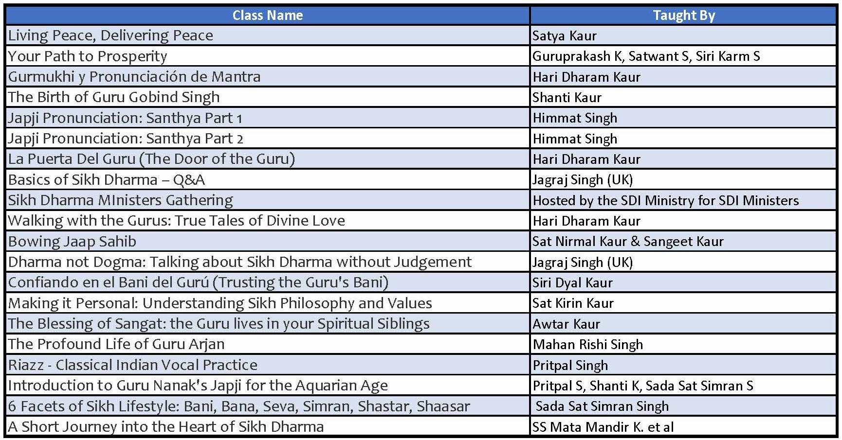 SDIA Class Schedule