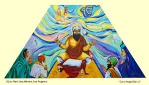 guru-angad-300x172