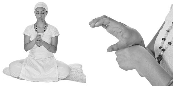 Shiv Karni Kriya Image for Website Post