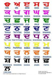 gurmukhi-script